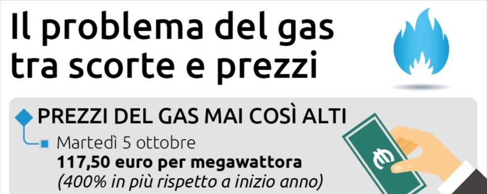 L'Europa punta a un'alleanza di volenterosi contro il caro-prezzi del gas